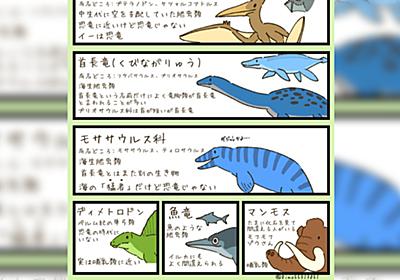「ディメトロドンって恐竜じゃないのか」「ややこしすぎる」恐竜とよく間違えられる古生物たち!! - Togetter