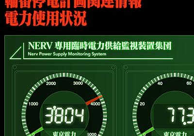 メイキング「NERV極秘資料 - 電力使用状況」こと技術解説 - 甘味志向@はてな