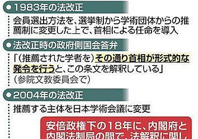 日本学術会議の任命拒否 2018年に解釈変更か:東京新聞 TOKYO Web