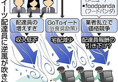 Uber 配達員増えすぎ苦境 コロナ禍での失業者の受け皿だったが…:東京新聞 TOKYO Web