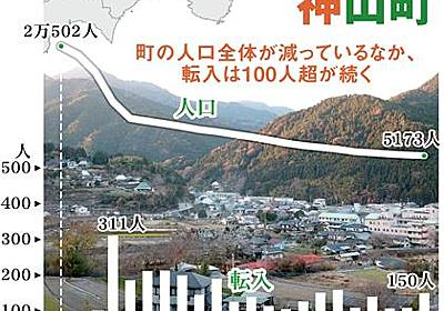 もう東京でなくてもいい:コロナ時代(1/5 ページ) - ITmedia ビジネスオンライン
