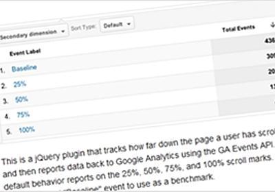 ページ内でどれくらいスクロールされているかをGoogleアナリティクスで解析する為のjQueryプラグイン・Scroll Depth | かちびと.net