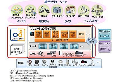 三菱電機が全社横断のIoT基盤を構築、IoTサービスの迅速な開発と提供を目指す - MONOist(モノイスト)