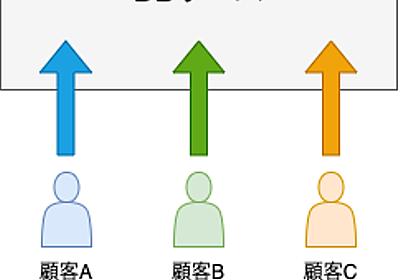 同一システム内で顧客ごとにDBを分ける対応について - SO Technologies 開発者ブログ