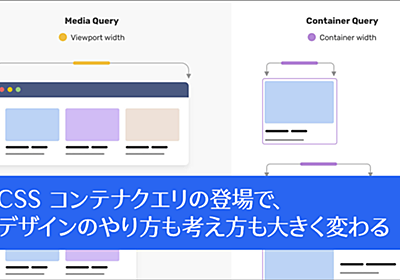 CSSコンテナクエリの登場で、デザインのやり方も考え方も大きく変わる   コリス