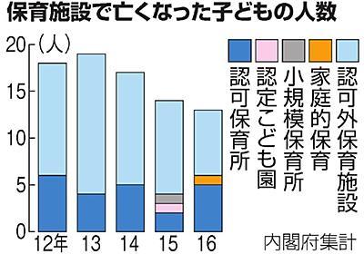 保育施設の事故死13人 16年、睡眠中が10人:朝日新聞デジタル
