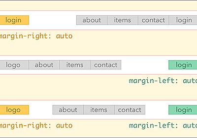 CSS Flexboxで配置する時に知っておくと便利!オートマージン(margin: auto;)の仕組みと効果的な使い方 | コリス