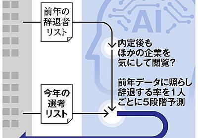 リクナビ予測、トヨタとホンダが購入 合否への活用否定:朝日新聞デジタル