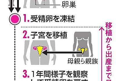 子宮移植に希望「血つながった子欲しい」 身体に負担も:朝日新聞デジタル