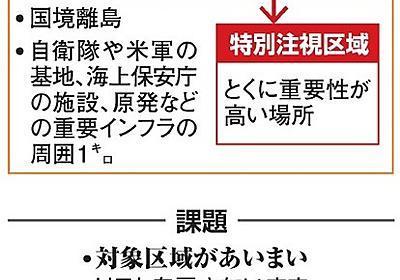 与党推薦の参考人が「懸念」 土地規制法、強引に成立:朝日新聞デジタル