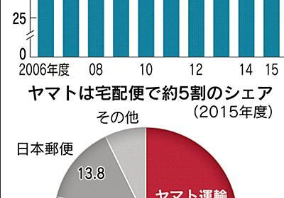 ヤマト、宅配総量抑制へ 人手不足受け労使で交渉  :日本経済新聞