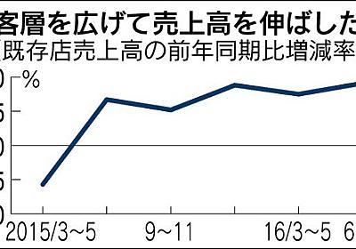 ニトリHD、営業益最高480億円 3~8月3割増、客数伸びる 寝具・ソファなど好調 :日本経済新聞