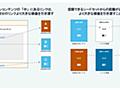 【図解】グーグルのリンク評価20の原則【2019年版】(前編#1~#10) | Moz - SEOとインバウンドマーケティングの実践情報 | Web担当者Forum