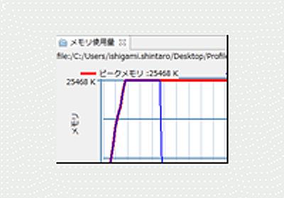 Flash Builderのプロファイラを使用したパフォーマンスチューニング (1/4):CodeZine(コードジン)