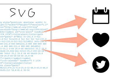 IllustratorとIcoMoonでSVGスプライトのラクラク設定!   Webクリエイターボックス