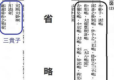 【特集】阿波徳島の古代史を想像する 其の二 「神生み」に見る混乱 - MASA日記