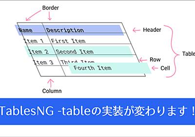 HTML tableの実装がこれまでと変わる!Googleデベロッパーによる変更点の解説 -TablesNG | コリス
