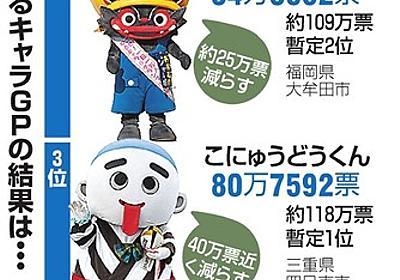 ゆるキャラ頂点は「組織票の『そ』の字もない弱小団体」:朝日新聞デジタル