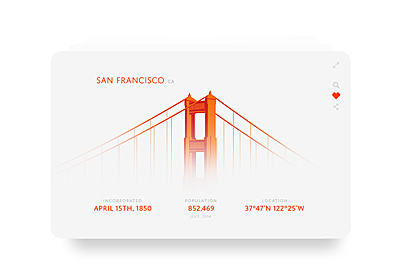 Daily UI Design Challenge, Design Resources, Design Inspiration