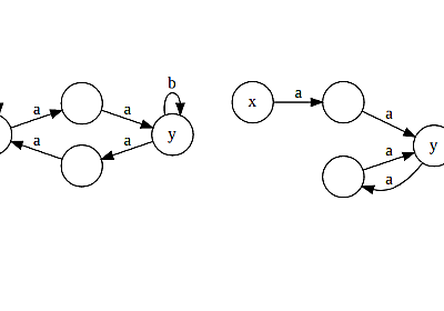 再帰的な構造のデータの同値性判定はどうしたらいいか - 貳佰伍拾陸夜日記