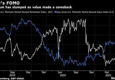 1.7兆円ETF、ポートフォリオの68%今週組み替えへ-「驚異的」規模 - Bloomberg