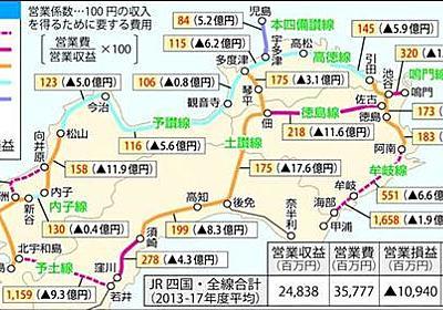 徳島県内JR線全て赤字 牟岐―海部は四国最悪|事件・事故|徳島ニュース|徳島新聞