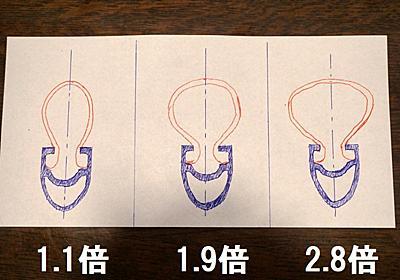 知ってて損なし! 適合 タイヤ 幅 と リム幅 の関係    TREK 専門店 ローロ バイシクルズ 東日本橋店 ブログ