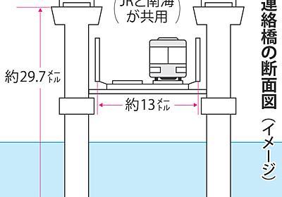 関西空港:鉄道橋も横ずれ、復旧長期化も 道路修理の後か - 毎日新聞