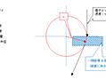 電子顕微鏡の作り方   テクネックス工房