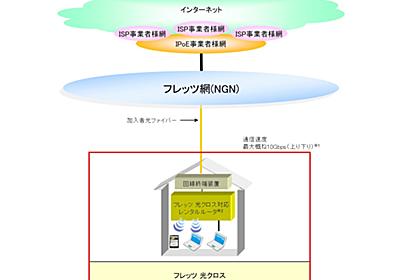 最大10Gbpsの「フレッツ 光クロス」が4月1日提供、月額6300円、NTT東西 - INTERNET Watch