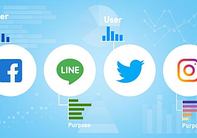 【2021年最新】4大SNSのユーザーについて学ぼう ― 目的・ターゲット別で効果的なPR戦略を! | 株式会社LIG