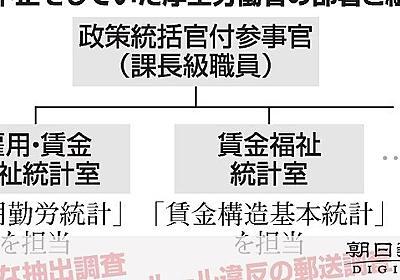 厚労省、調査違反隠しか 郵送、ルール化図る 賃金構造統計:朝日新聞デジタル