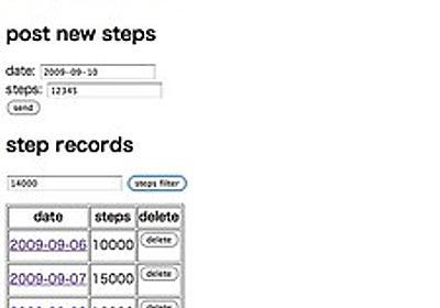 Sinatra on GAE/JRuby でデータを永続化する (Datastore編) - まちゅダイアリー(2009-09-06)