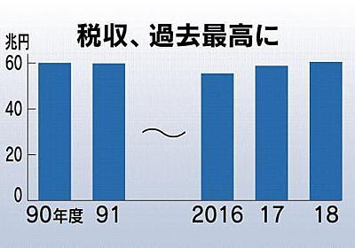 税収最高の60兆円超 18年度、バブル期上回る  :日本経済新聞