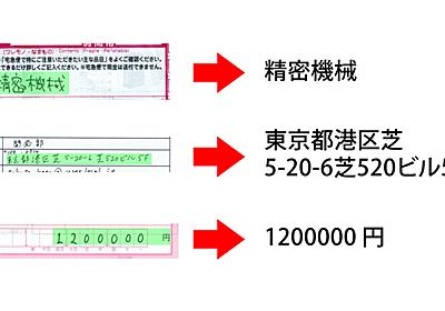手書き文字を認識できるAIを無償公開 自社サービスでAI OCRが利用可能に | Ledge.ai