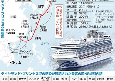 【新型肺炎】クルーズ船対応にルールなし 船籍国・英政府の動き見えず(1/2ページ) - 産経ニュース