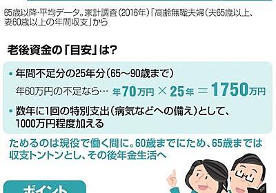 (なるほどマネー)老後への備え方:1 夫婦で目安は3千万円:朝日新聞デジタル