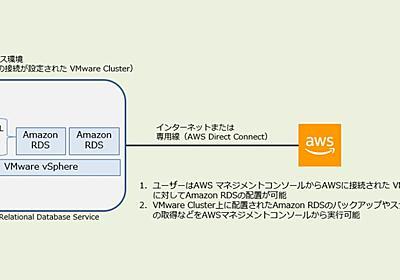 ハイブリッドクラウドを容易に、AWSがオンプレ向け製品 | 日経 xTECH(クロステック)