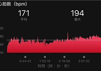 袋井クラウンメロンマラソン まとめ - 40歳から走り始めてサブ3を目指すブログ