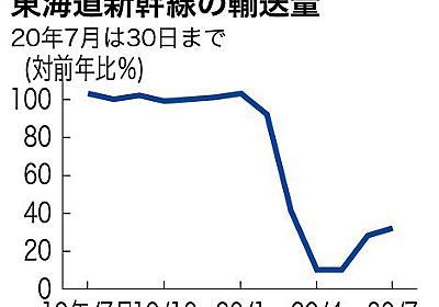 「Go To」でも戻らぬ新幹線客、JR東海業績に打撃:朝日新聞デジタル