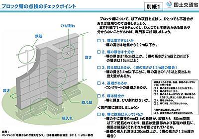 教育委員会がブロック塀の実態調査をPTAに丸投げ? PTAは「無資格」と賛否両論、横浜市に意図聞いた (1/2) - ねとらぼ