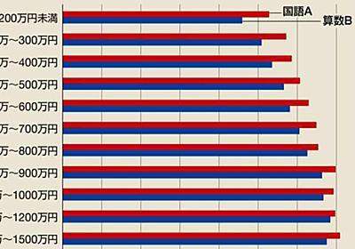 「親が貧しい子」は勉強でどれだけ不利なのか | 国内経済 | 東洋経済オンライン | 経済ニュースの新基準