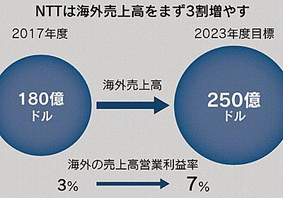 対GAFAで研究者の処遇改善 NTT、流出に危機感  :日本経済新聞
