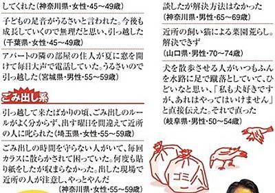 ベランダ喫煙、マンション理事会は紛糾→多数決→折衷案:朝日新聞デジタル