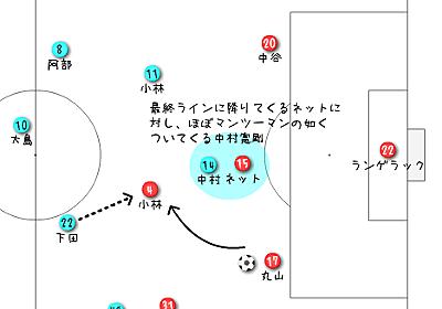 紛れもなく鬼木達のチームだった川崎フロンターレ - みぎブログ