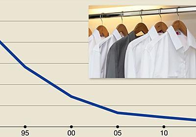 日本に「超一流アパレルブランド」がない理由   専門店・ブランド・消費財