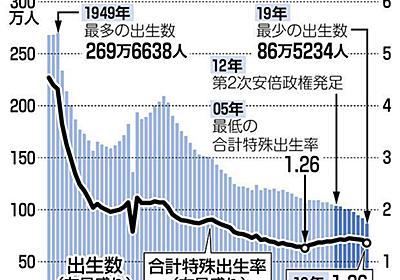 コロナ禍で少子化深刻 母胎への影響、家計不安…収束見えず妊娠ためらう夫婦が増加:東京新聞 TOKYO Web