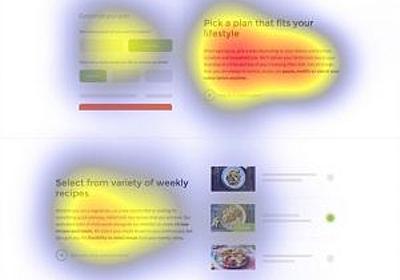 画像とテキストのジグザグ型レイアウトは、流し読みの効率を下げる – U-Site