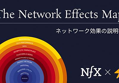 【全訳】ネットワーク効果の説明書:13種類のネットワーク効果
