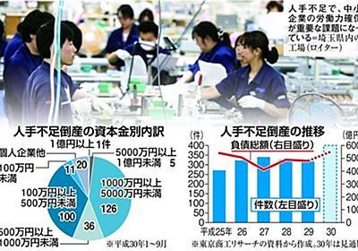 【独自】人手不足倒産が過去最多ペース 月内にも前年水準超え(1/2ページ) - 産経ニュース
